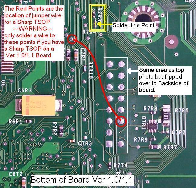 TSOP Flashing Unlock points